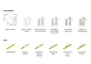http://seroarchitects.com/files/dimgs/thumb_0x300_7_8_125.jpg